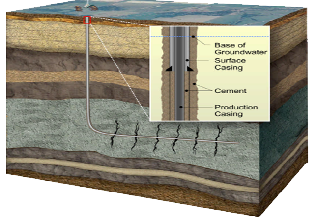 Fracking water treatment